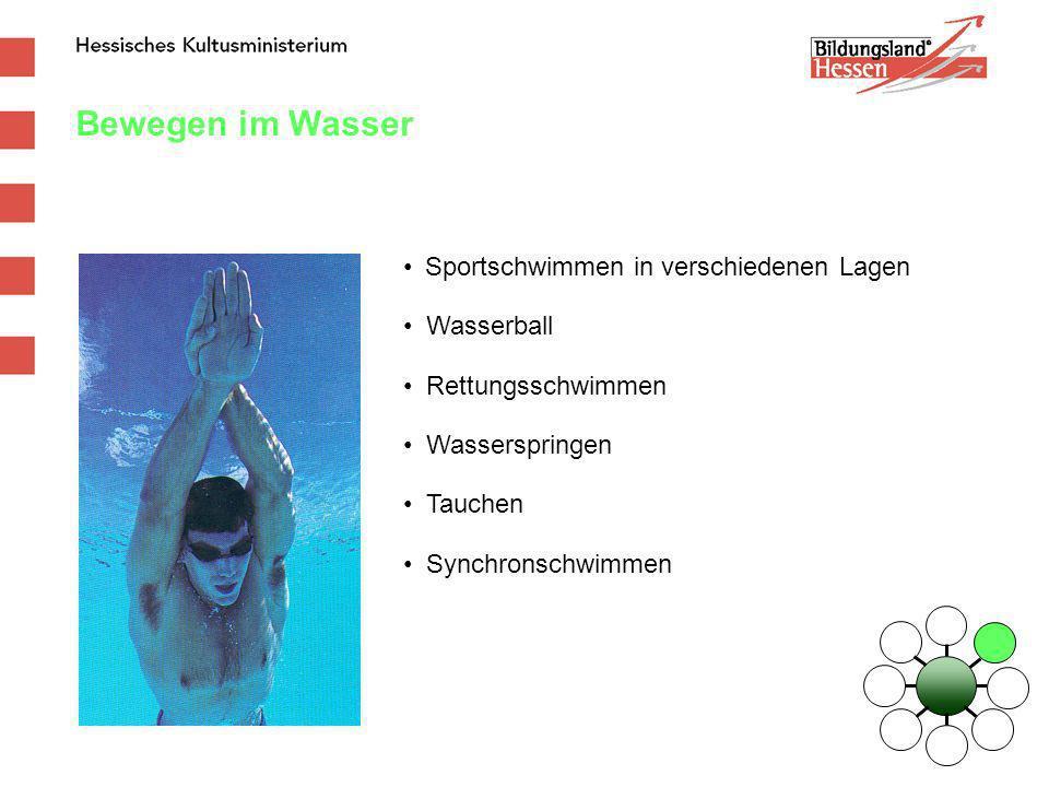 Bewegen im Wasser Sportschwimmen in verschiedenen Lagen Wasserball Rettungsschwimmen Wasserspringen Tauchen Synchronschwimmen