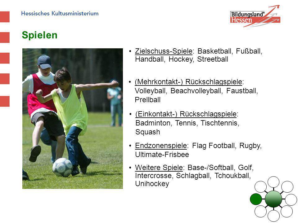 Zielschuss-Spiele: Basketball, Fußball, Handball, Hockey, Streetball (Mehrkontakt-) Rückschlagspiele: Volleyball, Beachvolleyball, Faustball, Prellbal