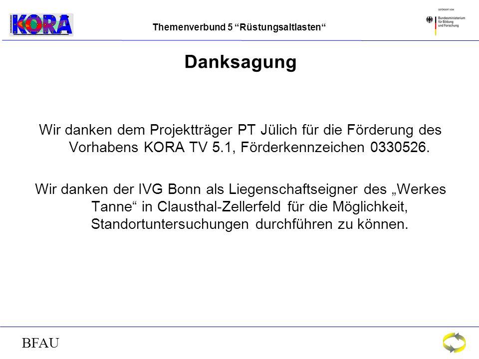 Themenverbund 5 Rüstungsaltlasten BFAU Danksagung Wir danken dem Projektträger PT Jülich für die Förderung des Vorhabens KORA TV 5.1, Förderkennzeichen 0330526.