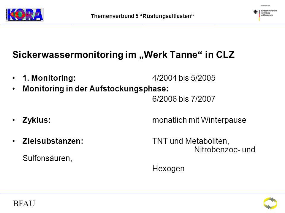 Themenverbund 5 Rüstungsaltlasten BFAU Sickerwassermonitoring im Werk Tanne in CLZ 1.
