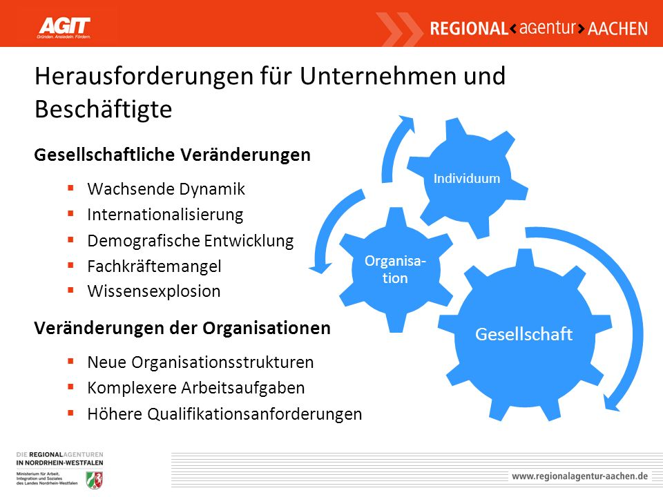Initiative Fachkräftesicherung in NRW Grundlage für die Beantragung von Projekten im landesweiten Förderwettbewerb sind regionale Handlungspläne der 16 Regionen des Landes NRW Gefördert werden > Unternehmen, Unternehmensverbünde, Kommunen, Kammern, Arbeitsagenturen > Förderquote beträgt 50% > bis 2015 stehen landesweit 50 Millionen Euro aus dem Ziel-2-EFRE- Programm zur Verfügung