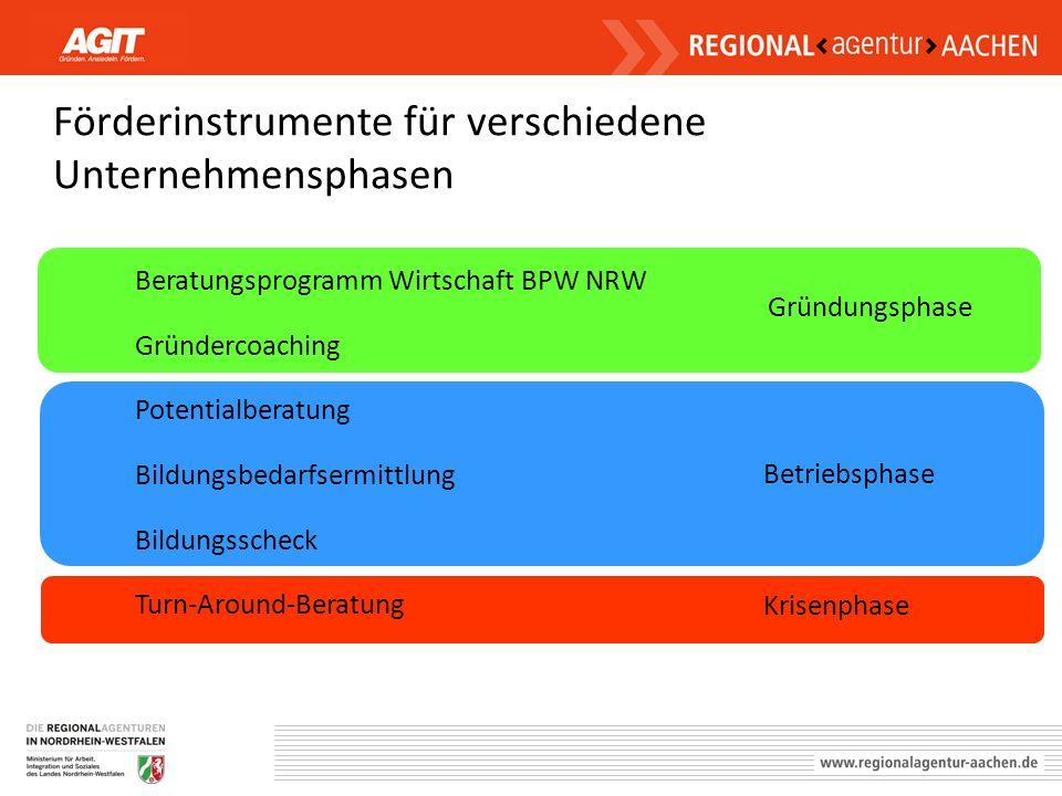 Förderinstrumente für verschiedene Unternehmensphasen Beratungsprogramm Wirtschaft BPW NRW Gründercoaching Potentialberatung Bildungsbedarfsermittlung