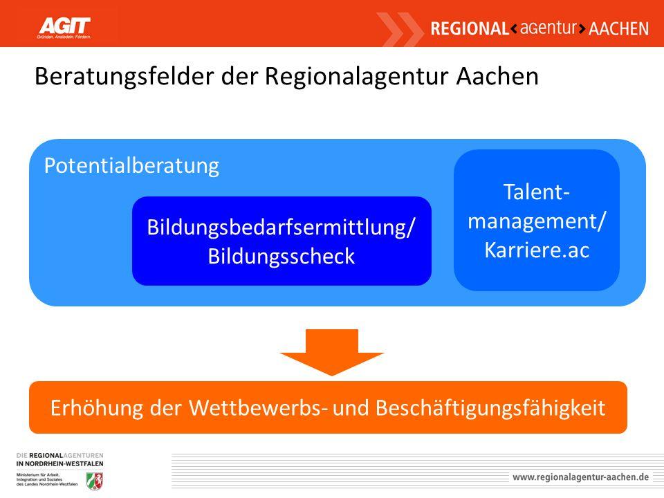 Beratungsfelder der Regionalagentur Aachen >Steigerung der Flexibilität, Innovationskraft und Produktivität >Optimierung von Prozessabläufen und Organ