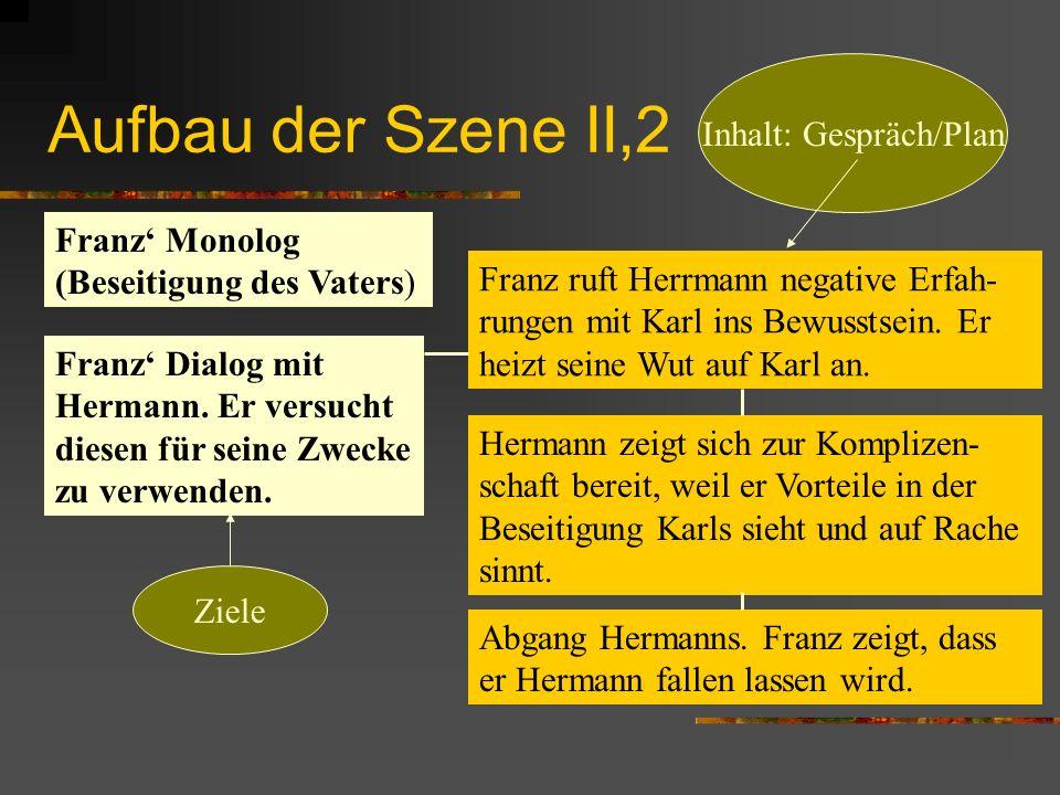Aufbau der Szene II,2 Franz Monolog (Beseitigung des Vaters) Franz Dialog mit Hermann. Er versucht diesen für seine Zwecke zu verwenden. Franz ruft He