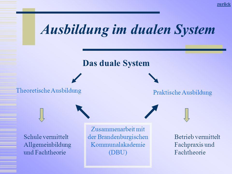 Ausbildung im dualen System Das duale System Betrieb vermittelt Fachpraxis und Fachtheorie Theoretische Ausbildung Praktische Ausbildung Zusammenarbei