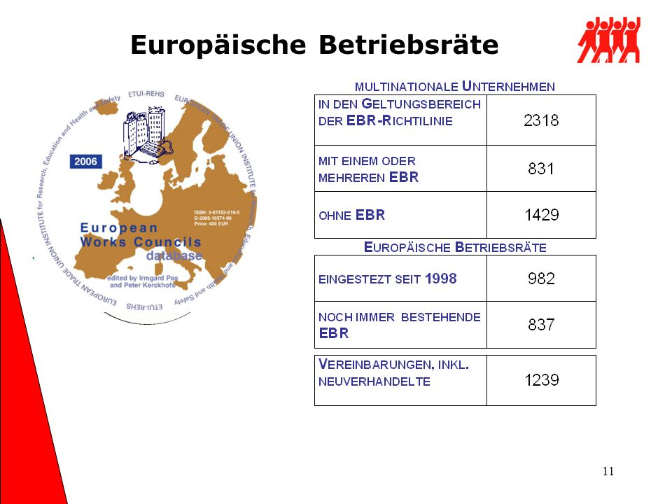 11 Version Oktober 2004 Europäische Betriebsräte