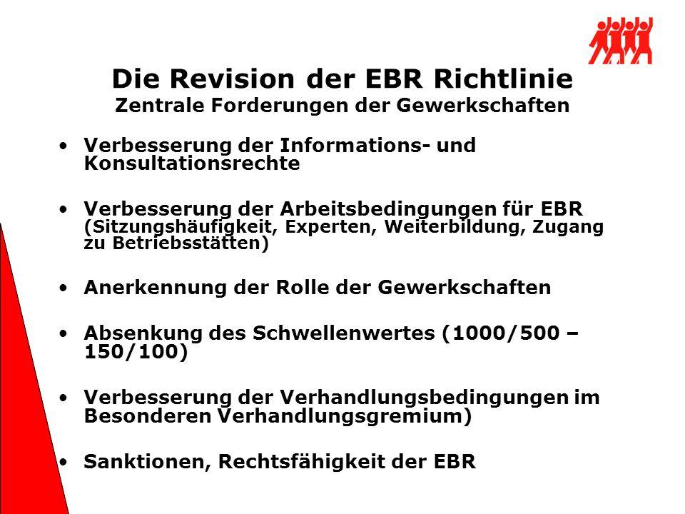Die Revision der EBR Richtlinie Zentrale Forderungen der Gewerkschaften Verbesserung der Informations- und Konsultationsrechte Verbesserung der Arbeit