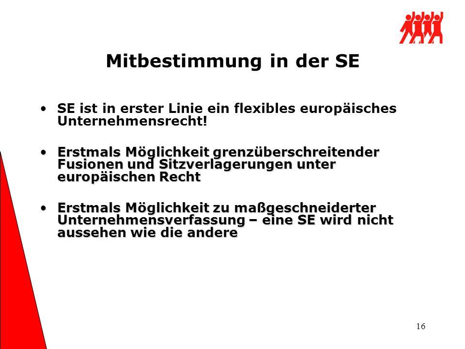 16 Mitbestimmung in der SE SE ist in erster Linie ein flexibles europäisches Unternehmensrecht! Erstmals Möglichkeit grenzüberschreitender Fusionen un