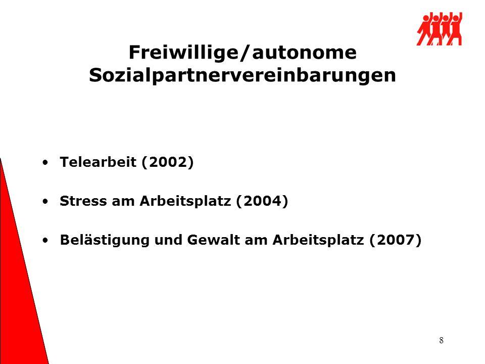 8 Freiwillige/autonome Sozialpartnervereinbarungen Telearbeit (2002) Stress am Arbeitsplatz (2004) Belästigung und Gewalt am Arbeitsplatz (2007)