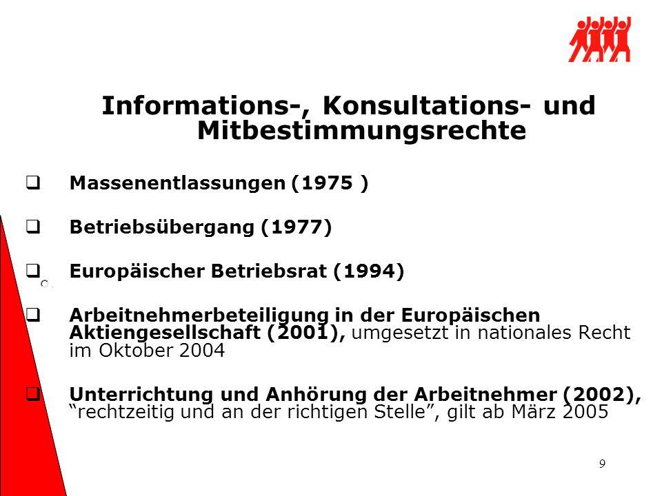9 Informations-, Konsultations- und Mitbestimmungsrechte Massenentlassungen (1975 ) Betriebsübergang (1977) Europäischer Betriebsrat (1994) Arbeitnehm