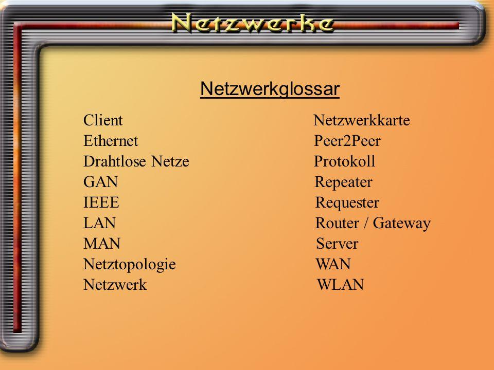 Netzwerkglossar Client Ethernet Drahtlose Netze GAN IEEE LAN MAN Netztopologie Netzwerk Netzwerkkarte Peer2Peer Protokoll Repeater Requester Router /