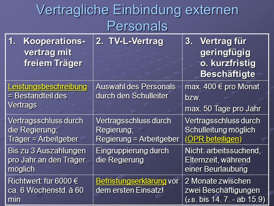 Vertragliche Einbindung externen Personals 1.Kooperations- vertrag mit freiem Träger 2.