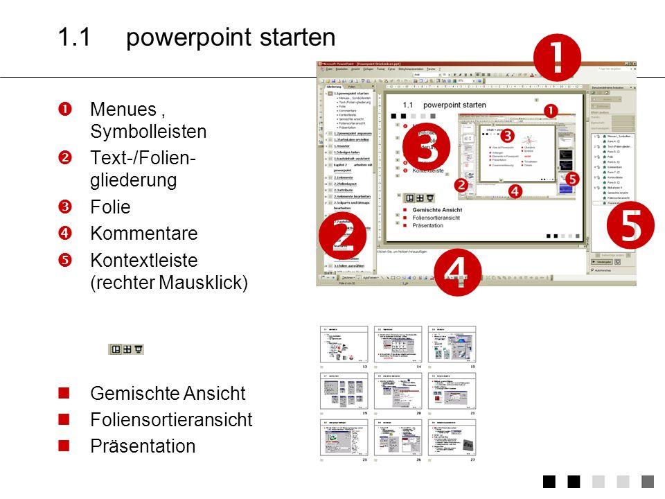 1.1powerpoint starten Menues, Symbolleisten Text-/Folien- gliederung Folie Kommentare Kontextleiste (rechter Mausklick) Gemischte Ansicht Foliensortieransicht Präsentation