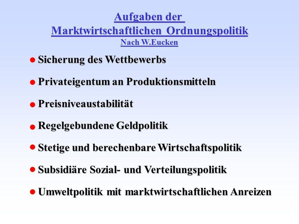 Aufgaben der Marktwirtschaftlichen Ordnungspolitik Nach W.Eucken Sicherung des Wettbewerbs Privateigentum an Produktionsmitteln Preisniveaustabilität