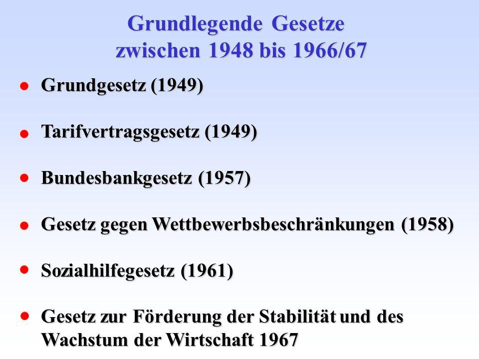 Grundgesetz (1949) Tarifvertragsgesetz (1949) Bundesbankgesetz (1957) Gesetz gegen Wettbewerbsbeschränkungen (1958) Sozialhilfegesetz (1961) Gesetz zu