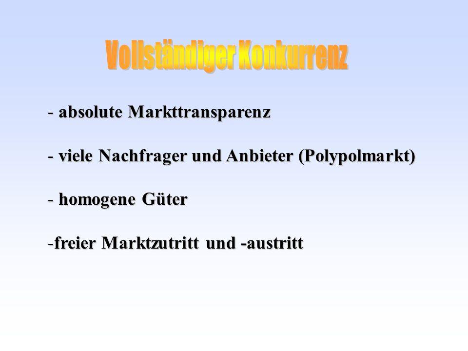 - absolute Markttransparenz - viele Nachfrager und Anbieter (Polypolmarkt) - homogene Güter -freier Marktzutritt und -austritt