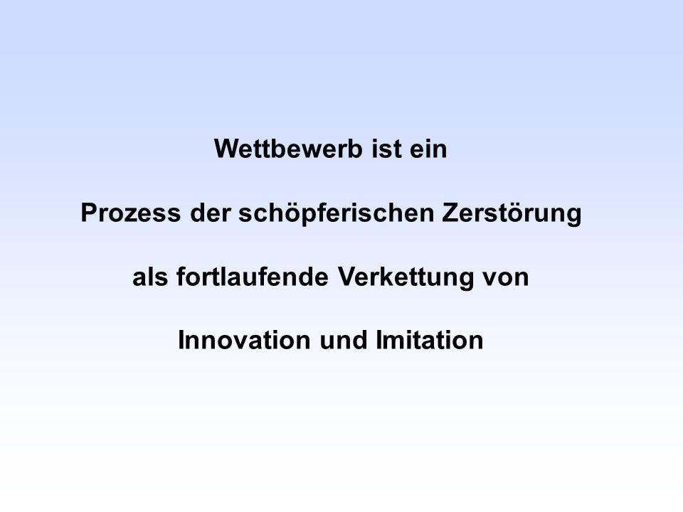 Wettbewerb ist ein Prozess der schöpferischen Zerstörung als fortlaufende Verkettung von Innovation und Imitation
