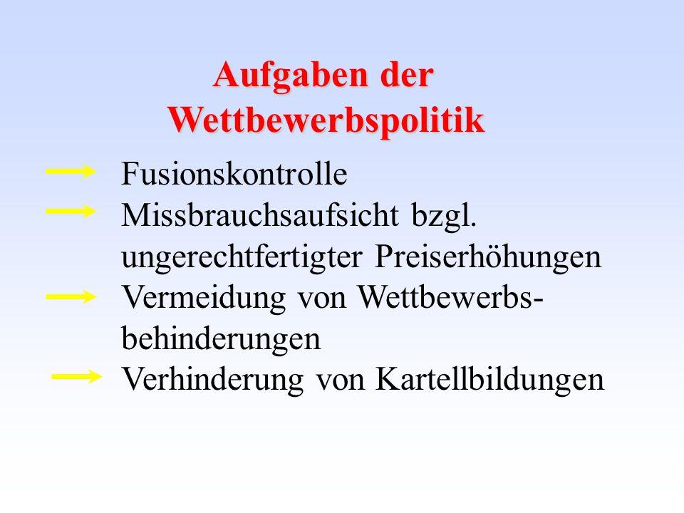 Aufgaben der Wettbewerbspolitik Aufgaben der Wettbewerbspolitik Fusionskontrolle Missbrauchsaufsicht bzgl. ungerechtfertigter Preiserhöhungen Vermeidu