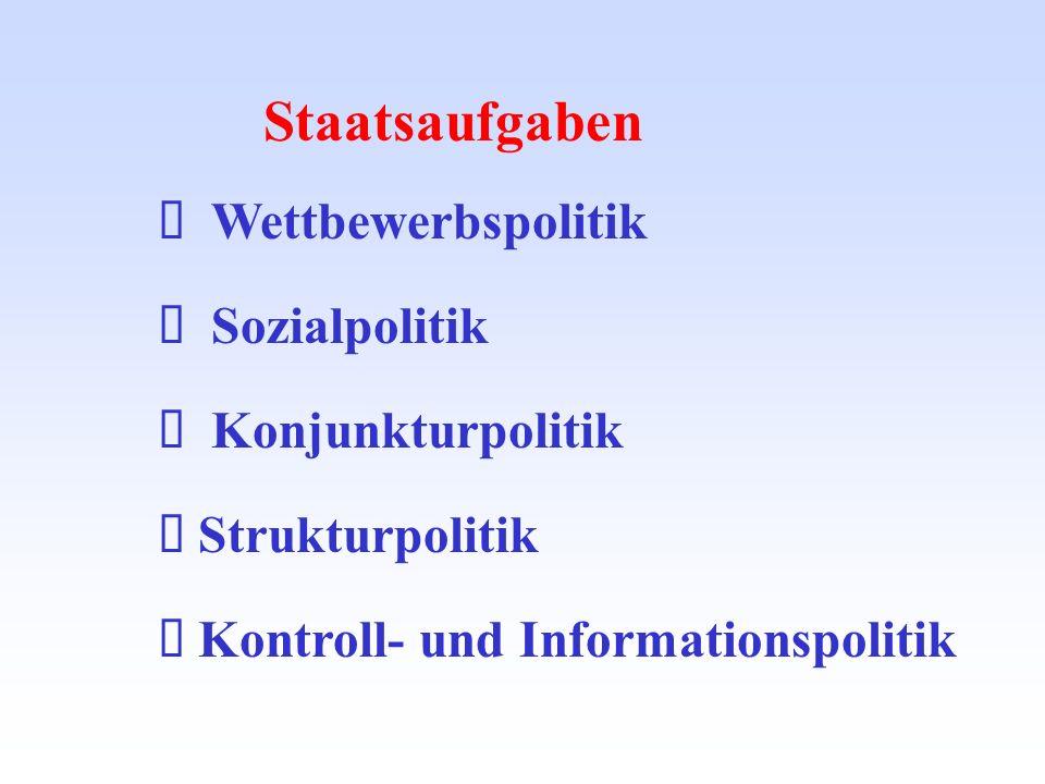 Staatsaufgaben Wettbewerbspolitik Sozialpolitik Konjunkturpolitik Strukturpolitik Kontroll- und Informationspolitik