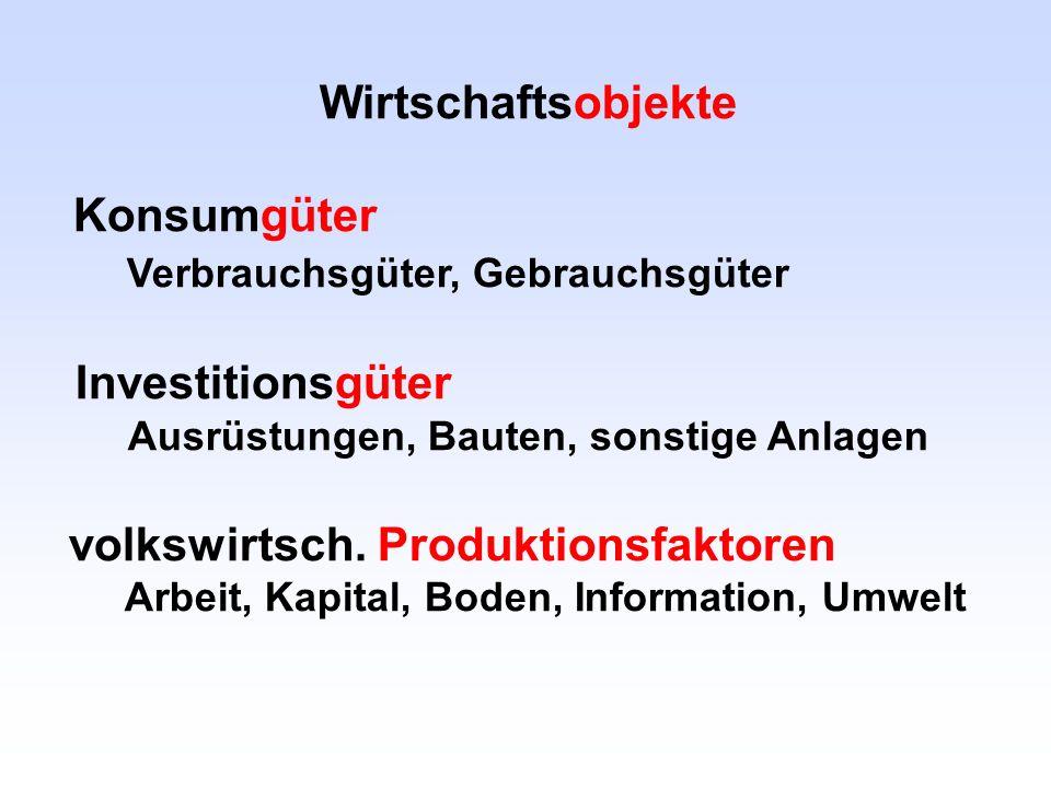 Wirtschaftsobjekte Konsumgüter Verbrauchsgüter, Gebrauchsgüter Investitionsgüter Ausrüstungen, Bauten, sonstige Anlagen volkswirtsch. Produktionsfakto