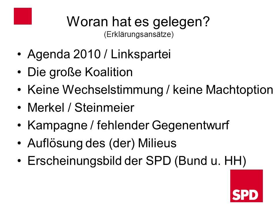 Woran hat es gelegen? (Erklärungsansätze) Agenda 2010 / Linkspartei Die große Koalition Keine Wechselstimmung / keine Machtoption Merkel / Steinmeier