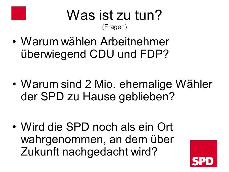 Was ist zu tun? (Fragen) Warum wählen Arbeitnehmer überwiegend CDU und FDP? Warum sind 2 Mio. ehemalige Wähler der SPD zu Hause geblieben? Wird die SP