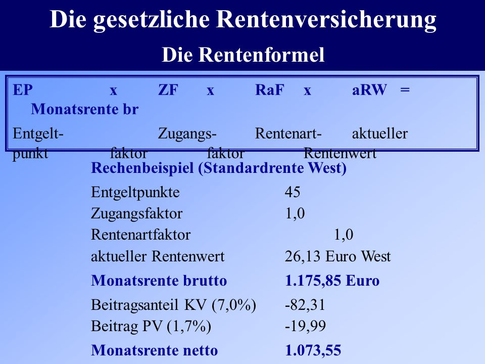 Die gesetzliche Rentenversicherung Standard- und Durchschnittsrenten Brutto-Standardrente 2004: West 1.176 Euro - Ost 1.034 Euro Voraussetzung: 45 Jahre Beiträge vom Durchschnittsverdienst Netto-Rentenhöhe 2003 (Rentenversicherungsbericht 2004) Frauen 524 Euro28,8 Jahre 0,79 EP West 483 Euro26,2 Jahre 0,77 EP Ost 661 Euro36,5 Jahre 0,82 EP Männer 996 Euro 41,3 Jahre 1,07 EP West 987 Euro 40,1 Jahre 1,07 EP Ost 1.033 Euro 45,2 Jahre 1,07 EP Netto-Witwenrenten 2003 FrauenWest 584 EuroOst 570 Euro Höhe und Dauer der Beiträge Höhe der Rente