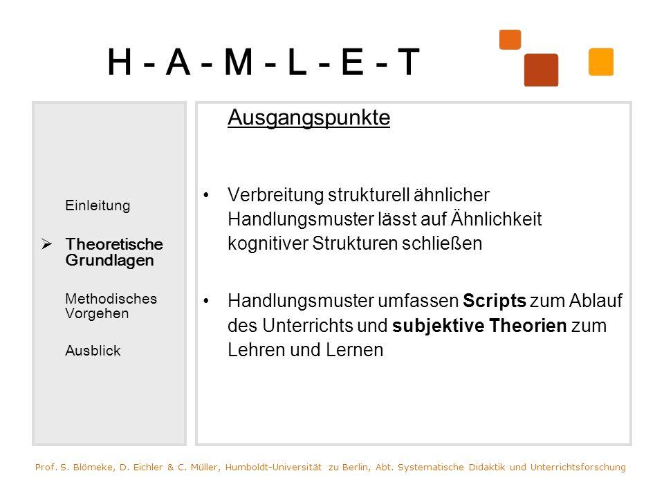 H - A - M - L - E - T Einleitung Theoretische Grundlagen Methodisches Vorgehen Ausblick Ausgangspunkte Verbreitung strukturell ähnlicher Handlungsmust