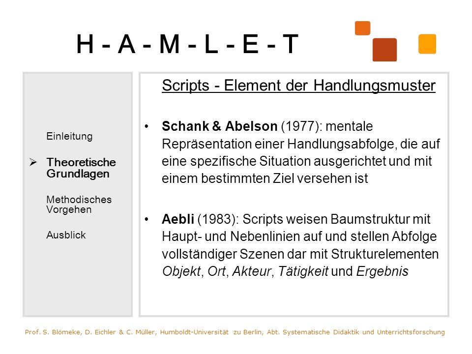 H - A - M - L - E - T Einleitung Theoretische Grundlagen Methodisches Vorgehen Ausblick Scripts - Element der Handlungsmuster Schank & Abelson (1977):