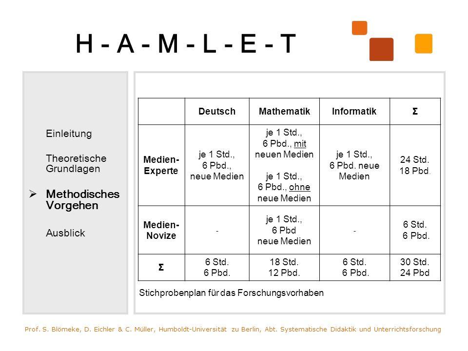 H - A - M - L - E - T Einleitung Theoretische Grundlagen Methodisches Vorgehen Ausblick Stichprobenplan für das Forschungsvorhaben Prof. S. Blömeke, D