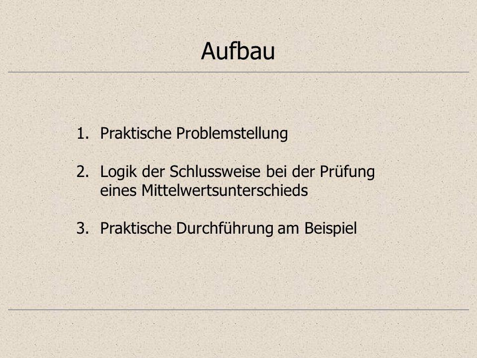Aufbau 1.Praktische Problemstellung 2.Logik der Schlussweise bei der Prüfung eines Mittelwertsunterschieds 3.Praktische Durchführung am Beispiel