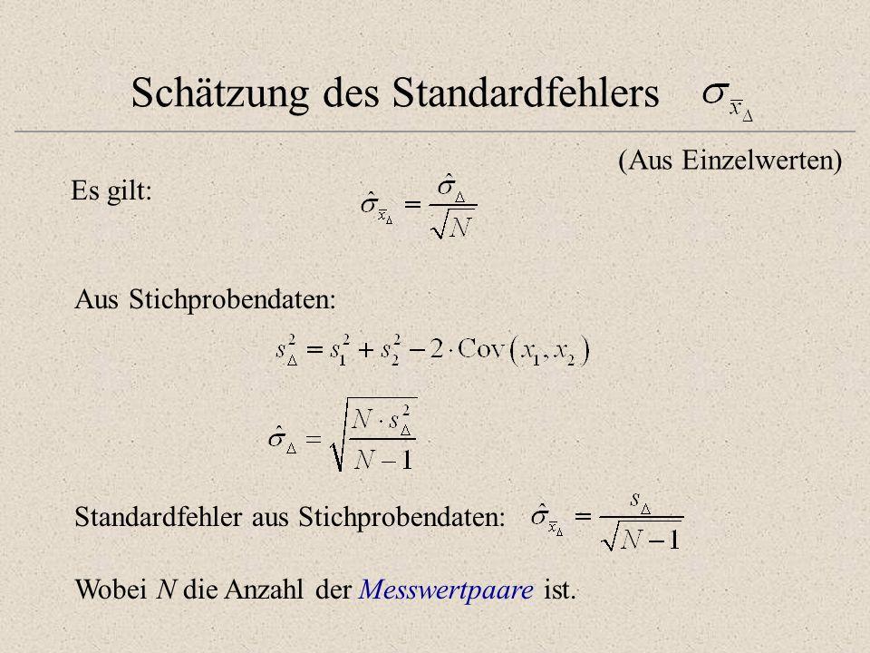 Schätzung des Standardfehlers Es gilt: Aus Stichprobendaten: Standardfehler aus Stichprobendaten: Wobei N die Anzahl der Messwertpaare ist. (Aus Einze