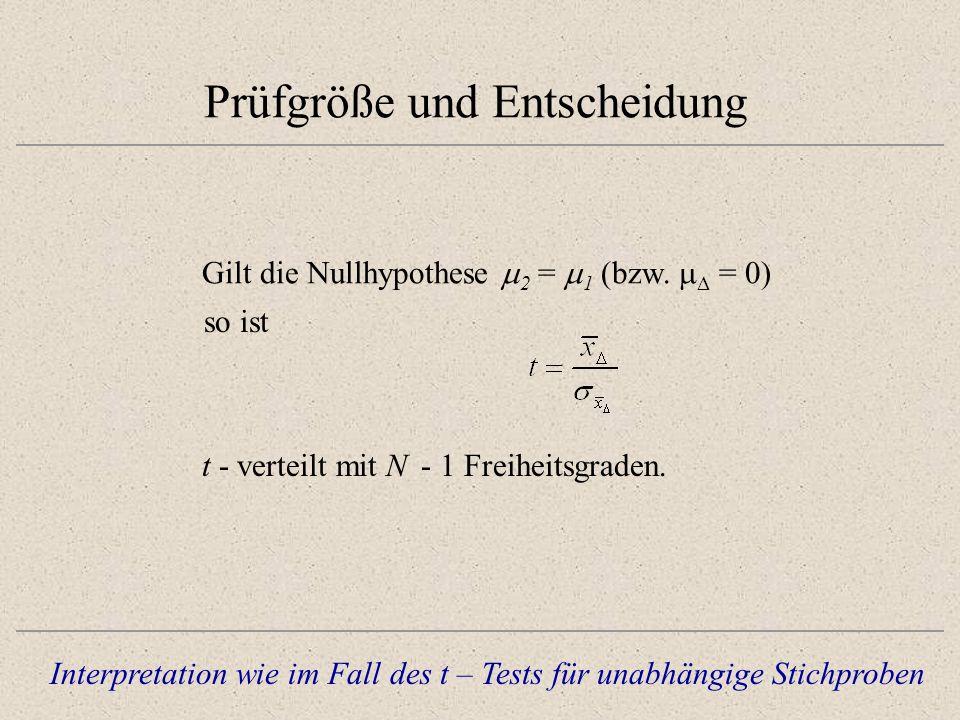 Prüfgröße und Entscheidung Gilt die Nullhypothese 2 = 1 (bzw. = 0) so ist t - verteilt mit N - 1 Freiheitsgraden. Interpretation wie im Fall des t – T