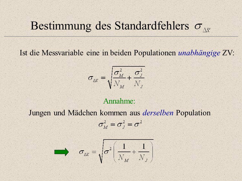 Schätzung des Standardfehlers Für die Populationsvarianz verwendet man eine Schätzung aus den Daten beider Stichproben: wobei und die Stichprobenvarianzen sind Dann gilt als beste Schätzung des Standardfehlers der Mittelwertsdifferenz