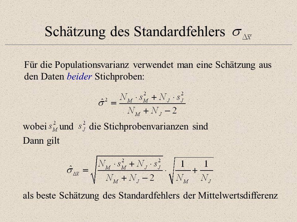 Prinzip der Testung Testung der Gültigkeit der Nullhypothese über die Bestimmung der Auftretenswahrscheinlichkeit von in der theoretischen Verteilung der Differenzen von Mittelwerten mit dem Erwartungswert Fall 1: N M + N J 50 (standardnormalverteilt) Fall 2: N M + N J < 50 (t – verteilt mit N M + N J - 2 Freiheitsgraden) Fall 2: N M + N J < 50