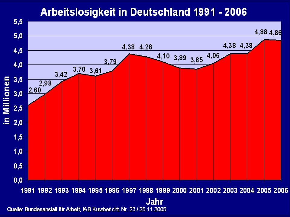 Grundsatzreferat der Katholischen Arbeitnehmer-Bewegung KAB Deutschlands