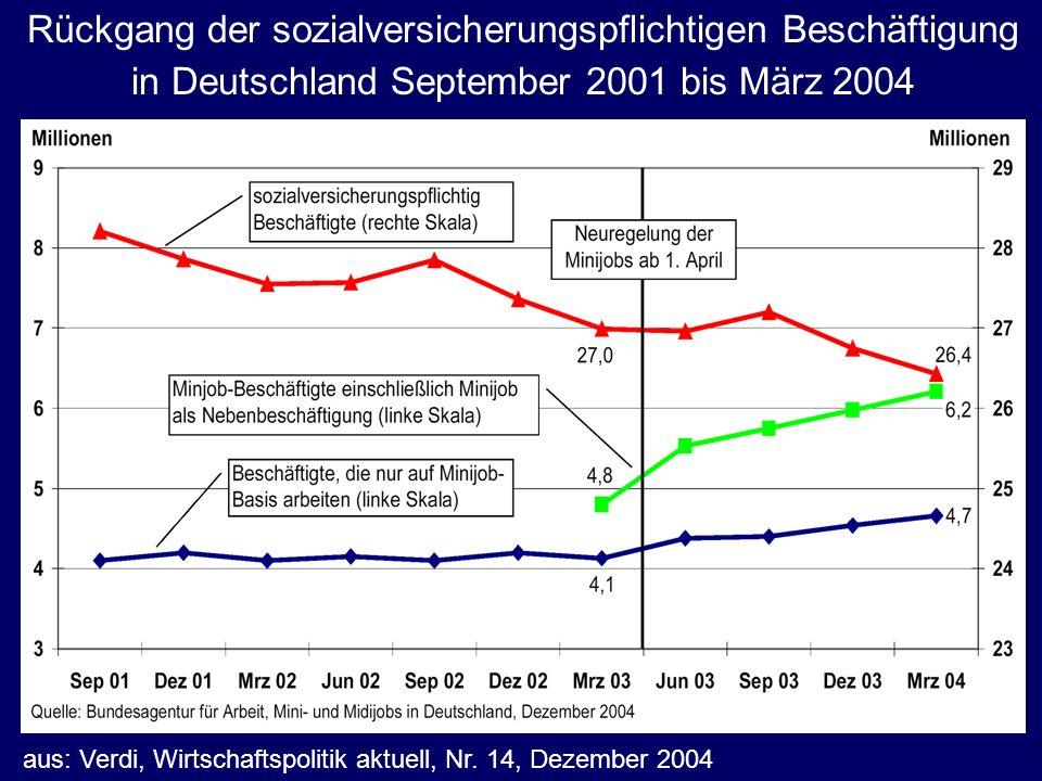 Lucia Schneiders-Adams, Juli 2006Grundsatzreferat der Katholischen Arbeitnehmer-Bewegung KAB Deutschlands Solidarische Alterssicherung Übergangsphase Grafik: Dr.