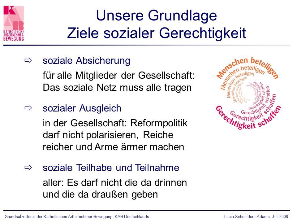 Lucia Schneiders-Adams, Juli 2006Grundsatzreferat der Katholischen Arbeitnehmer-Bewegung KAB Deutschlands Unsere Grundlage Ziele sozialer Gerechtigkei