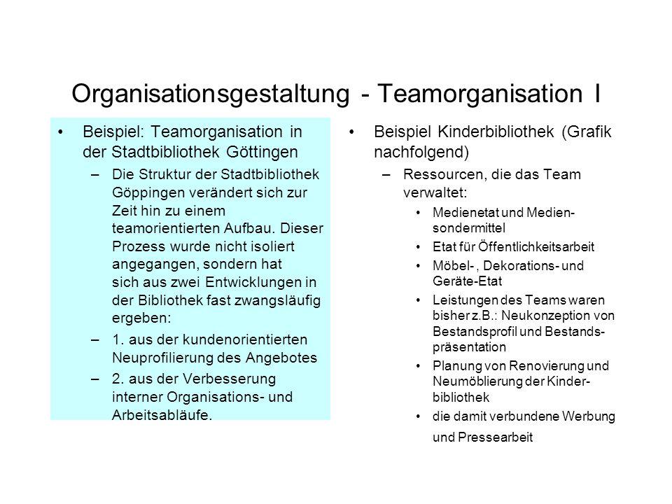 Organisationsgestaltung - Teamorganisation I Beispiel: Teamorganisation in der Stadtbibliothek Göttingen –Die Struktur der Stadtbibliothek Göppingen v