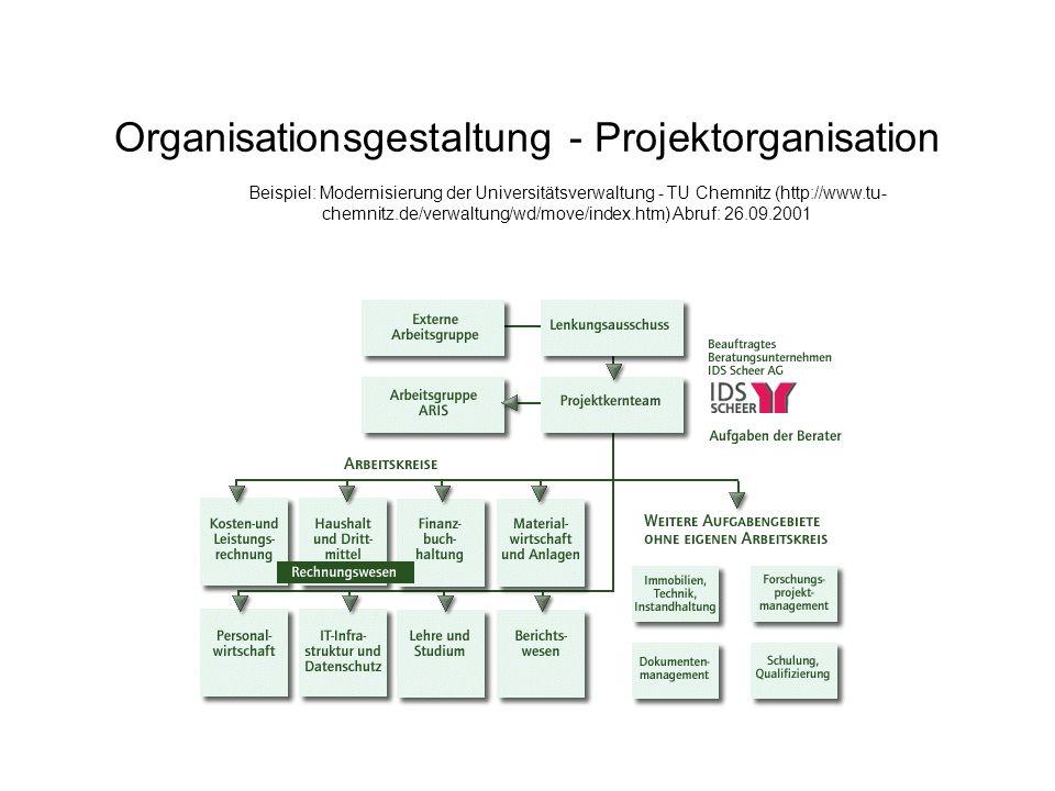 Organisationsgestaltung - Projektorganisation Beispiel: Modernisierung der Universitätsverwaltung - TU Chemnitz (http://www.tu- chemnitz.de/verwaltung