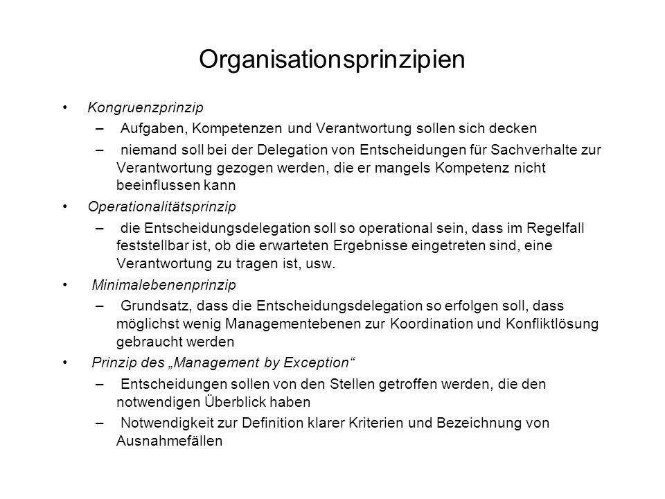 Organisationsprinzipien Kongruenzprinzip – Aufgaben, Kompetenzen und Verantwortung sollen sich decken – niemand soll bei der Delegation von Entscheidu