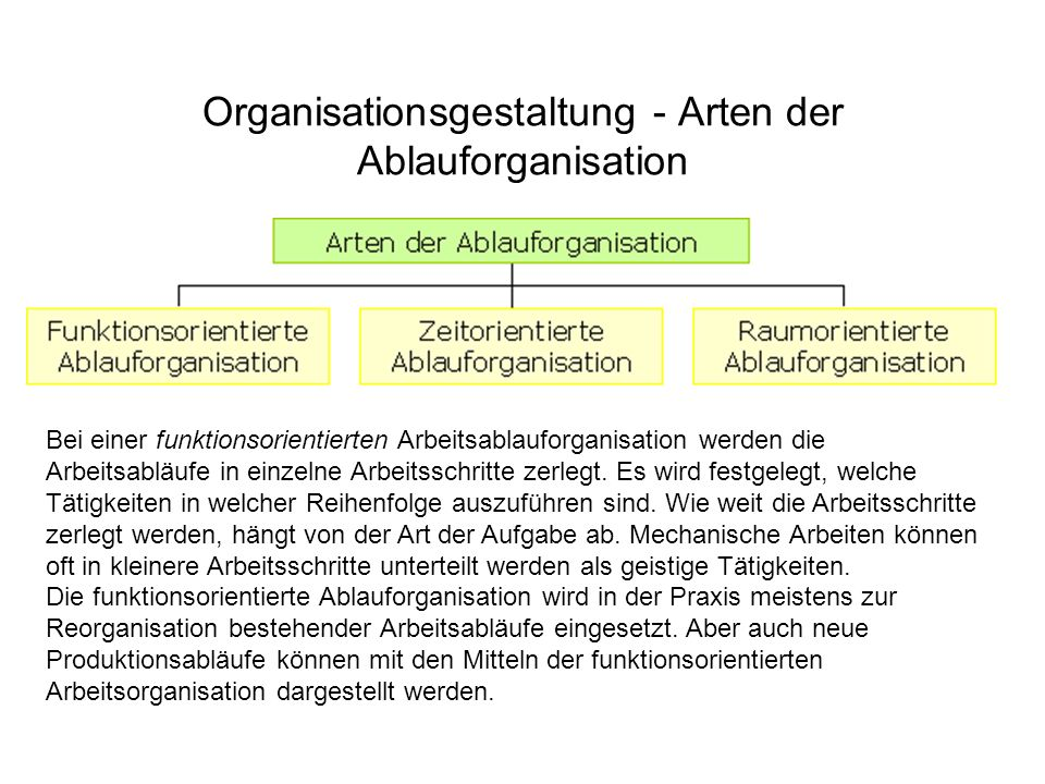 Organisationsgestaltung - Arten der Ablauforganisation Bei einer funktionsorientierten Arbeitsablauforganisation werden die Arbeitsabläufe in einzelne