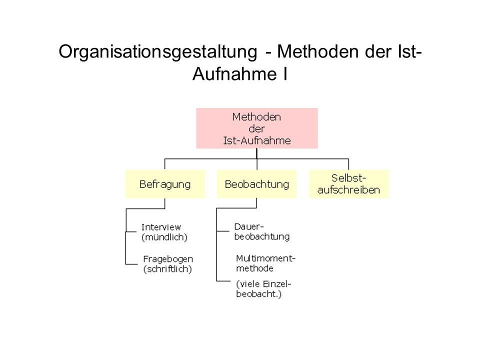 Organisationsgestaltung - Methoden der Ist- Aufnahme I