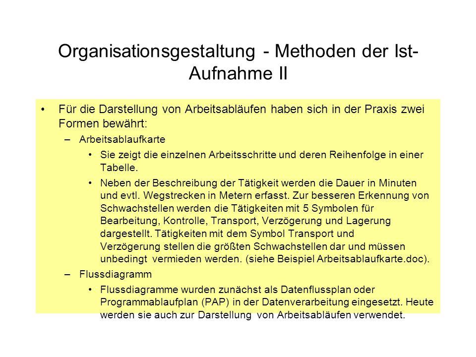 Organisationsgestaltung - Methoden der Ist- Aufnahme II Für die Darstellung von Arbeitsabläufen haben sich in der Praxis zwei Formen bewährt: –Arbeits