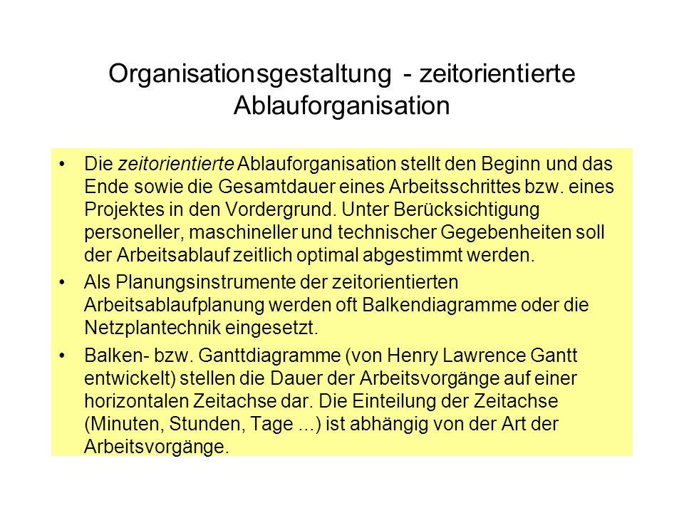 Organisationsgestaltung - zeitorientierte Ablauforganisation Die zeitorientierte Ablauforganisation stellt den Beginn und das Ende sowie die Gesamtdau