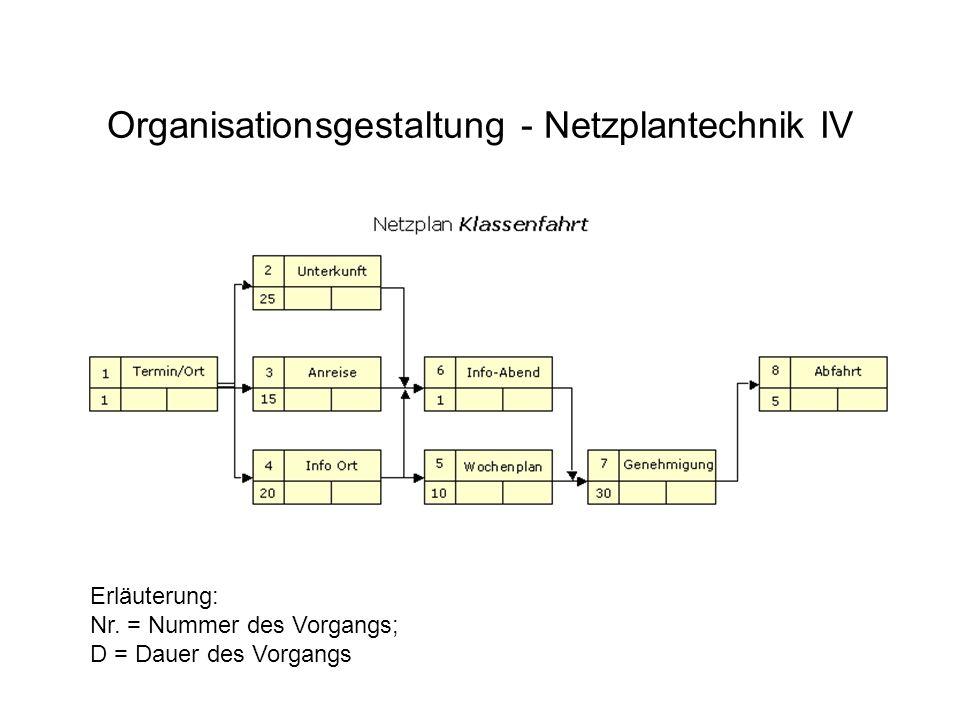 Organisationsgestaltung - Netzplantechnik IV Erläuterung: Nr. = Nummer des Vorgangs; D = Dauer des Vorgangs