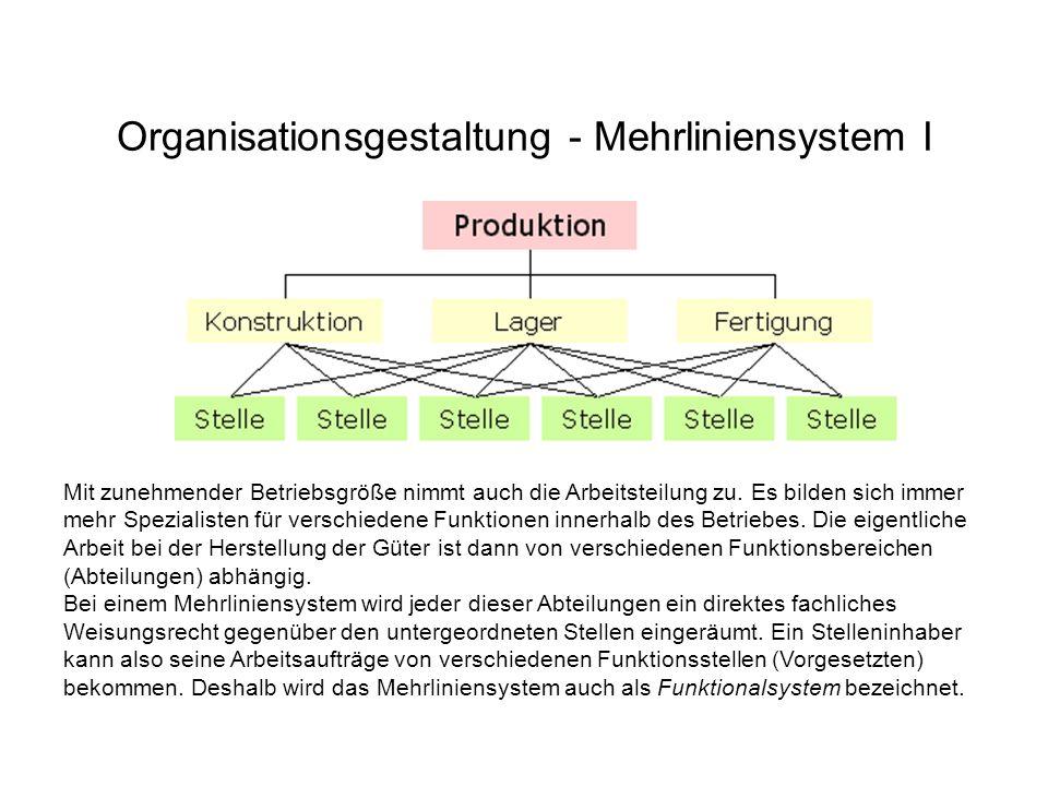 Organisationsgestaltung - Mehrliniensystem II Vorteile des Mehrliniensystems: –Möglichkeit der Spezialisierung in Funktionsbereichen, –kurze Dienstwege, –Motivation der Mitarbeiter, –besseres Betriebsklima.