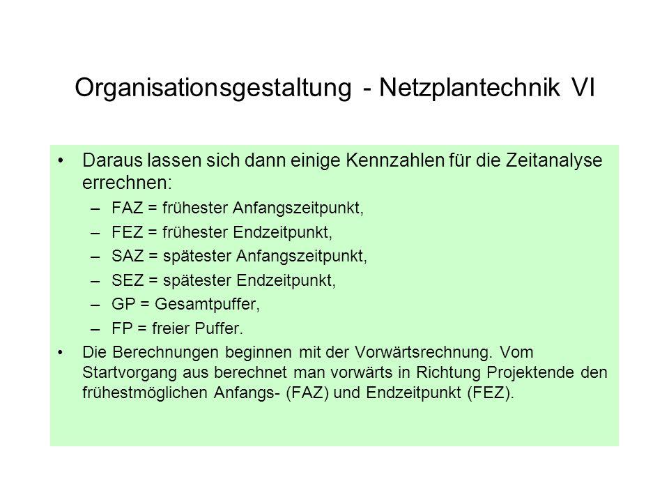Organisationsgestaltung - Netzplantechnik VI Daraus lassen sich dann einige Kennzahlen für die Zeitanalyse errechnen: –FAZ = frühester Anfangszeitpunk