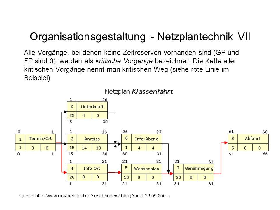 Organisationsgestaltung - Netzplantechnik VII Alle Vorgänge, bei denen keine Zeitreserven vorhanden sind (GP und FP sind 0), werden als kritische Vorg