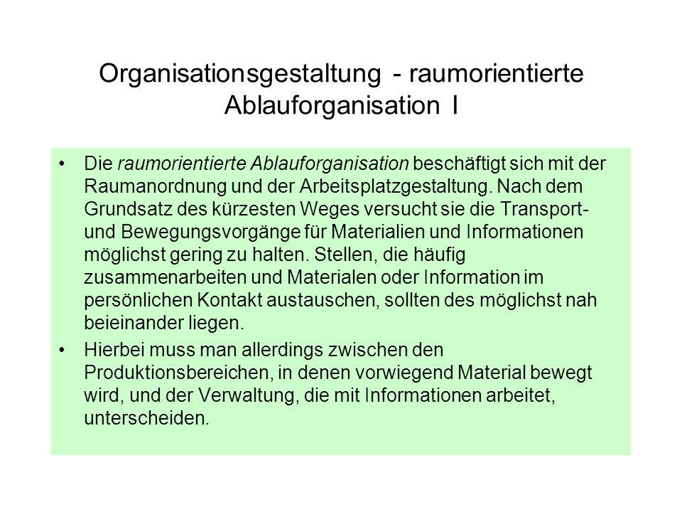 Organisationsgestaltung - raumorientierte Ablauforganisation I Die raumorientierte Ablauforganisation beschäftigt sich mit der Raumanordnung und der A